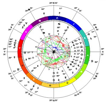 France National Chart - March 2013 Full Moon