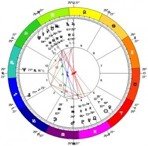 Asteroid Pallas Discovery Chart