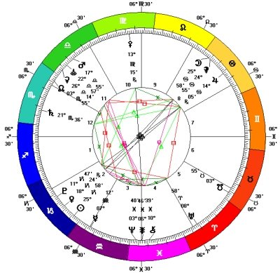 Full Moon in Cancer January 2014