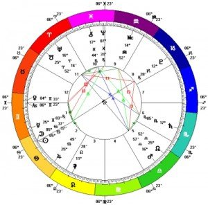 New Moon in Cancer - June 2014