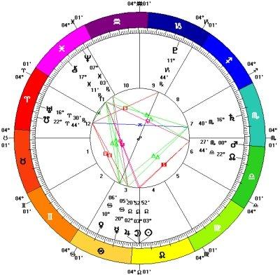 New Moon in Leo - July 2014 Chart