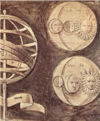 globe-moon-sun-astronomy