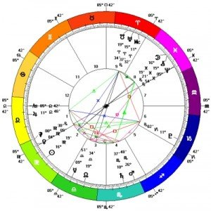 Full Moon in Pisces 2014 - Chart