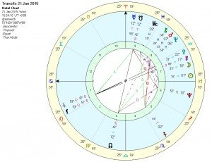 Mercury station Retrograde Jan 2015