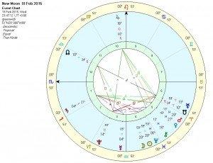 New Moon in Aquarius February 2015