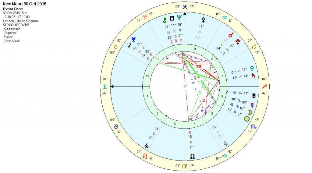 new-moon-in-scorpio-oct16