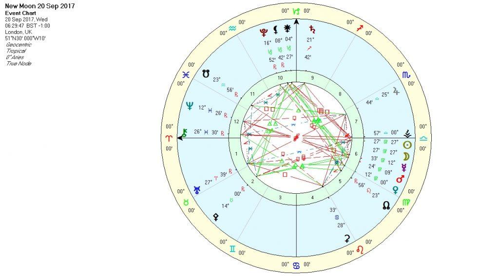 New Moon in Virgo Sep17 Chart