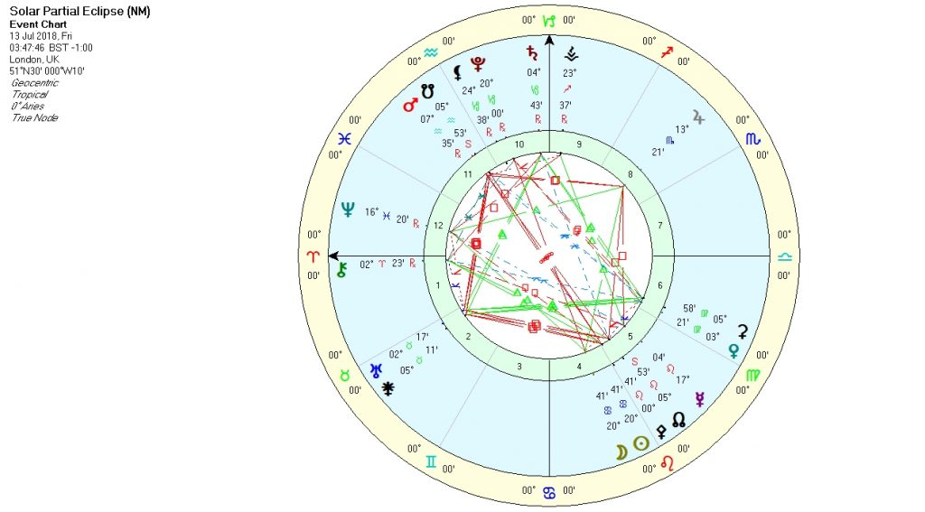Solar Eclipse in Cancer JUL18