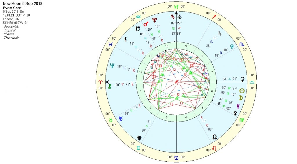 New Moon SEP18