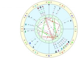 Moon Phases - LUA ASTROLOGY